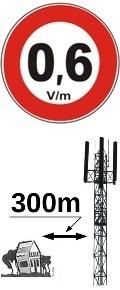 Panneau 06vm 100m 120x290